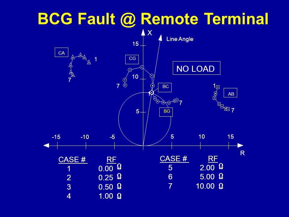 -15-10-5 51015 Line Angle 15 10 5 NO LOAD 1 7 1 7 7 7 1 R CA CG BC AB BG X BCG Fault @ Remote Terminal CASE # RF 1 0.00 2 0.25 3 0.50 4 1.00 CASE # RF 5 2.00 6 5.00 7 10.00