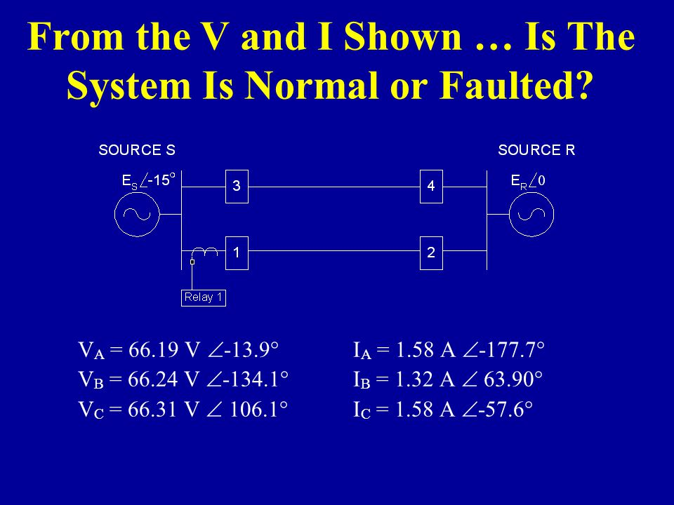 From the V and I Shown … Is The System Is Normal or Faulted.