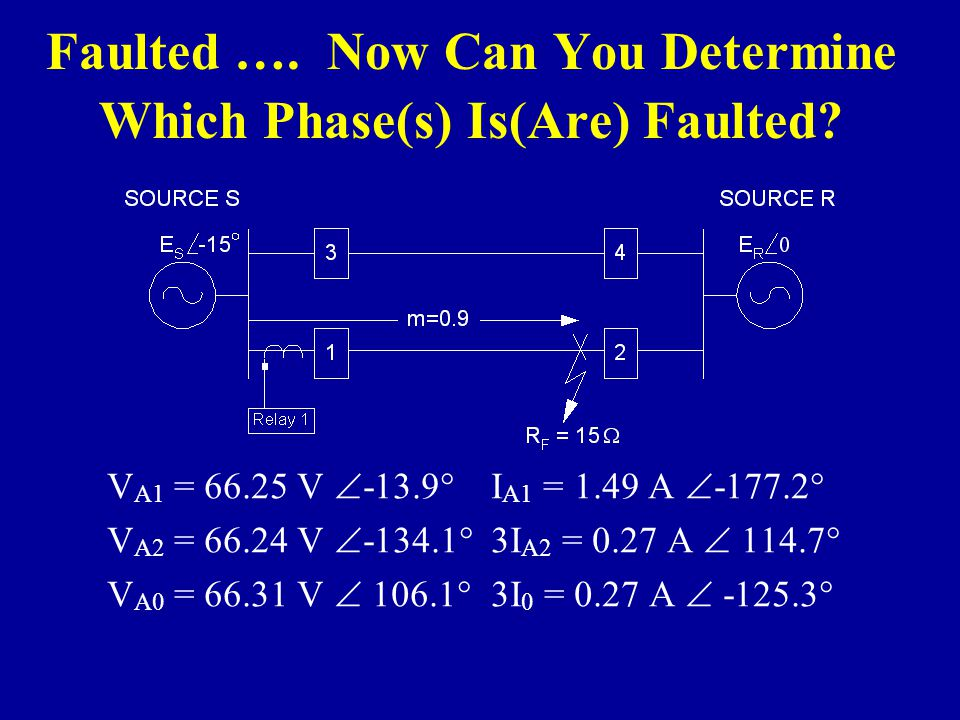 Faulted …. Now Can You Determine Which Phase(s) Is(Are) Faulted.