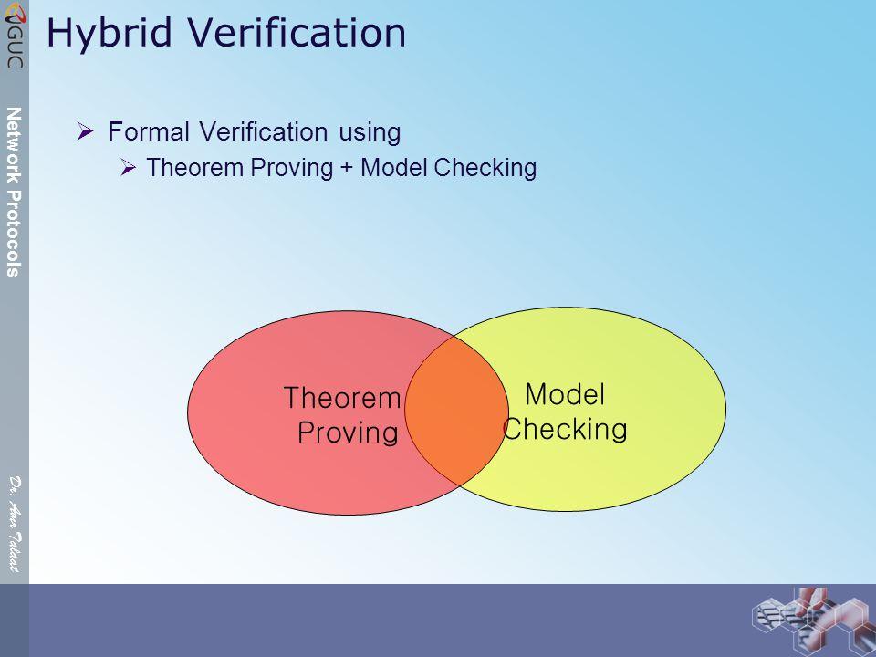 Dr. Amr Talaat Network Protocols Hybrid Verification  Formal Verification using  Theorem Proving + Model Checking Model Checking Theorem Proving