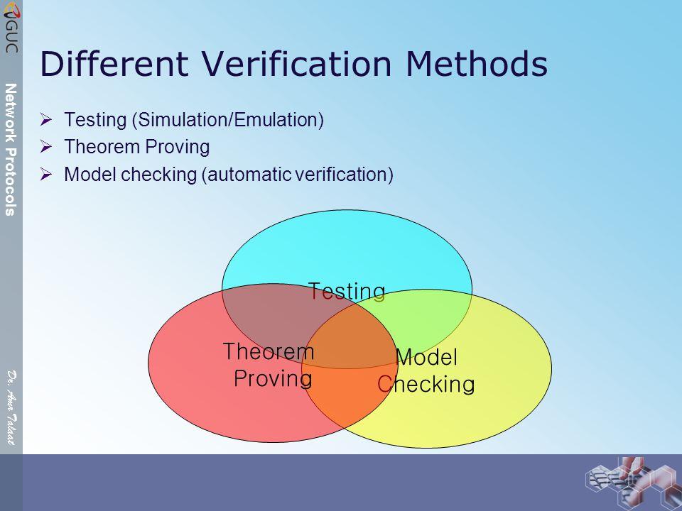 Dr. Amr Talaat Network Protocols Different Verification Methods  Testing (Simulation/Emulation)  Theorem Proving  Model checking (automatic verific