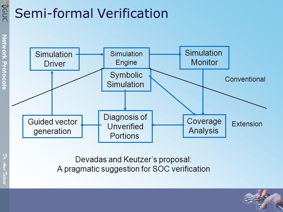 Dr. Amr Talaat Network Protocols Semi-formal Verification Simulation Driver Simulation Engine Simulation Monitor Symbolic Simulation Coverage Analysis