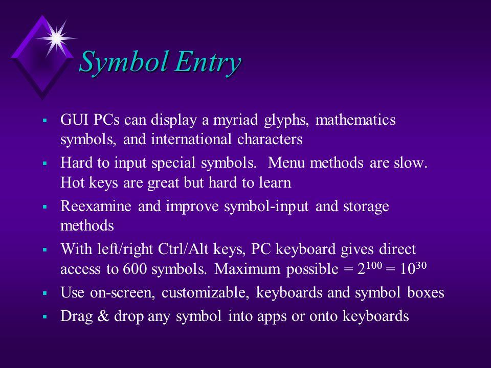 Symbol Entry  GUI PCs can display a myriad glyphs, mathematics symbols, and international characters  Hard to input special symbols.