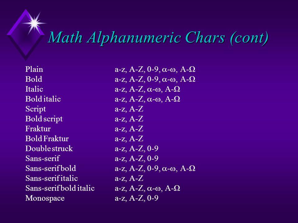 Math Alphanumeric Chars (cont) Plaina-z, A-Z, 0-9,  - ,  -Ω Bolda-z, A-Z, 0-9,  - ,  -Ω Italica-z, A-Z,  - ,  -Ω Bold italica-z, A-Z,  - ,  -Ω Scripta-z, A-Z Bold scripta-z, A-Z Fraktura-z, A-Z Bold Fraktur a-z, A-Z Double strucka-z, A-Z, 0-9 Sans-serifa-z, A-Z, 0-9 Sans-serif bolda-z, A-Z, 0-9,  - ,  -Ω Sans-serif italica-z, A-Z Sans-serif bold italica-z, A-Z,  - ,  -Ω Monospacea-z, A-Z, 0-9