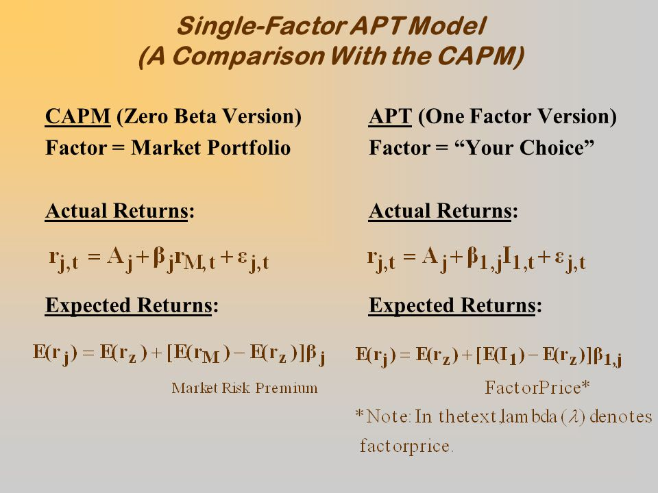 Single-Factor APT Model (A Comparison With the CAPM) CAPM (Zero Beta Version) Factor = Market Portfolio Actual Returns: Expected Returns: APT (One Factor Version) Factor = Your Choice Actual Returns: Expected Returns: