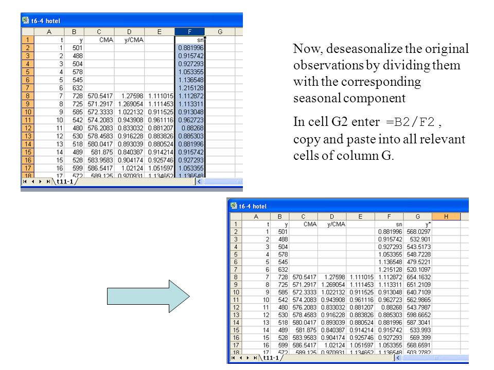 Now, deseasonalize the original observations by dividing them with the corresponding seasonal component In cell G2 enter =B2/F2, copy and paste into a