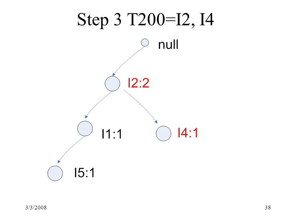 3/3/200838 Step 3 T200=I2, I4