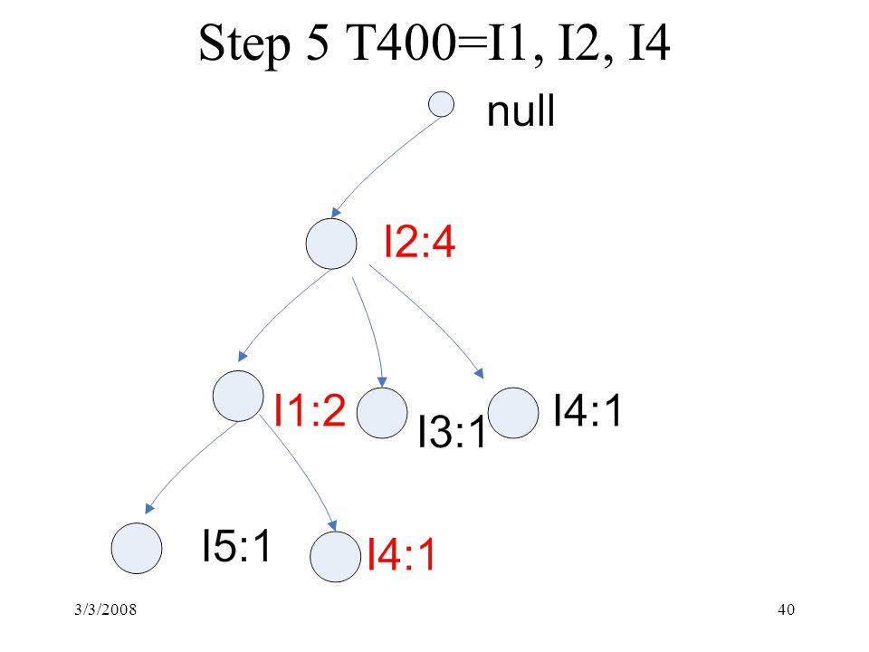 3/3/200840 Step 5 T400=I1, I2, I4