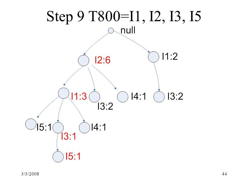 3/3/200844 Step 9 T800=I1, I2, I3, I5