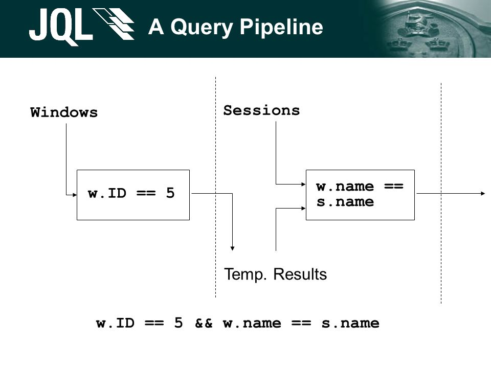 A Query Pipeline Sessions Windows w.name == s.name Temp. Results w.ID == 5 w.ID == 5 && w.name == s.name