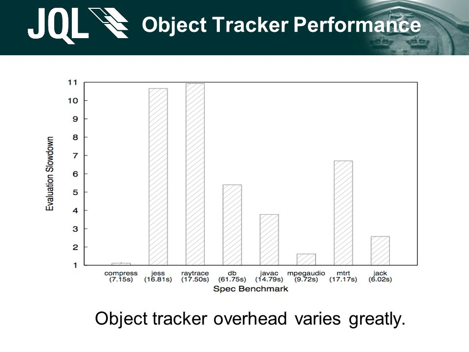 Object Tracker Performance Object tracker overhead varies greatly.