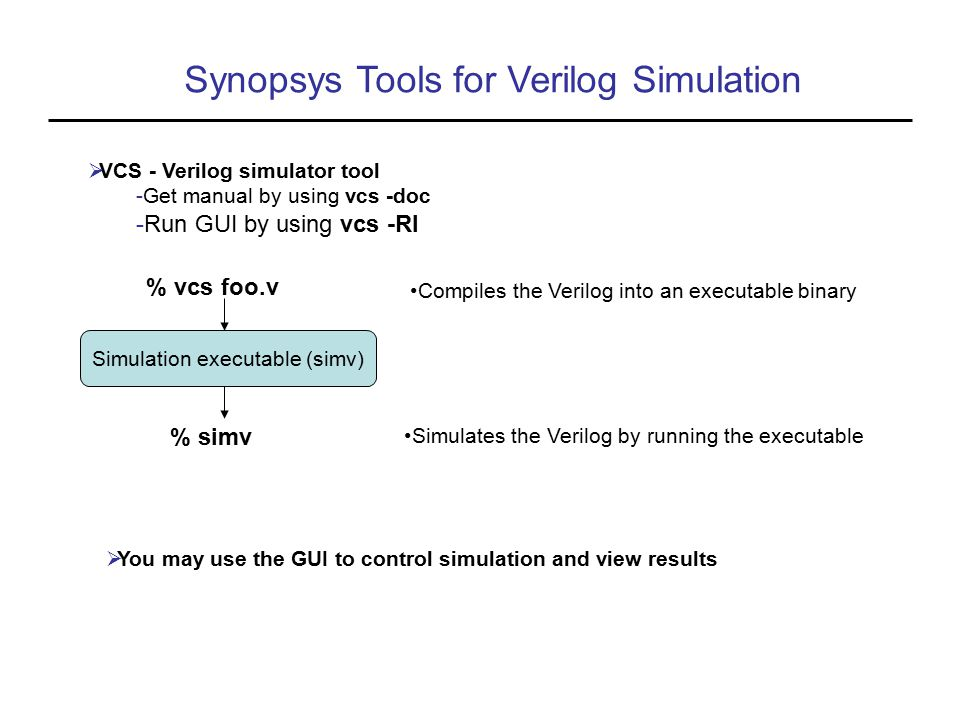 Synopsys Tools for Verilog Simulation  VCS - Verilog simulator tool -Get manual by using vcs -doc -Run GUI by using vcs -RI Simulation executable (simv) % vcs foo.v % simv Compiles the Verilog into an executable binary Simulates the Verilog by running the executable  You may use the GUI to control simulation and view results