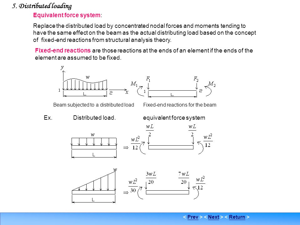 PrevNextReturn Distributed loading 5. Distributed loading Equivalent force system: Replace the distributed load by concentrated nodal forces and momen