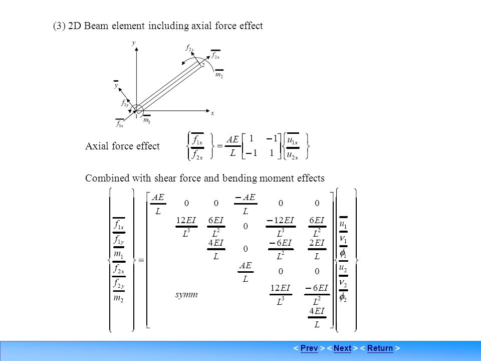 PrevNextReturn Element coordinate sys. (3) 2D Beam element including axial force effect Axial force effect Combined with shear force and bending momen