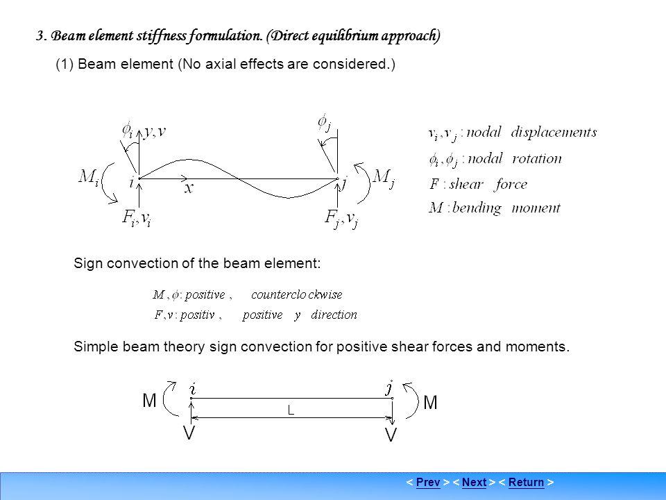 PrevNextReturn Beam element stiffness formulation 1 3. Beam element stiffness formulation. (Direct equilibrium approach) (1) Beam element (No axial ef