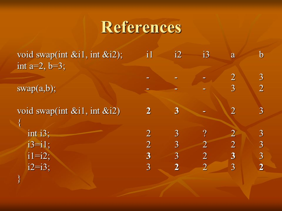 References void swap(int &i1, int &i2); int a=2, b=3; swap(a,b); void swap(int &i1, int &i2) { int i3; i3=i1;i1=i2;i2=i3;} i1i2i3ab ---23 ---32 23-23 23?23 23223 33233 32232