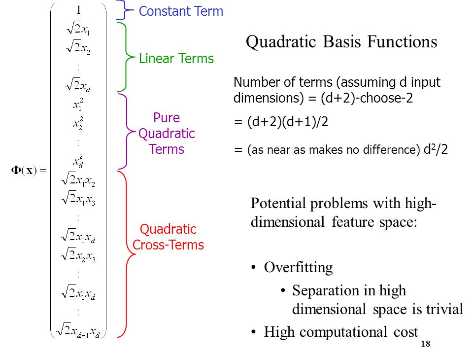 18 Quadratic Basis Functions Constant Term Linear Terms Pure Quadratic Terms Quadratic Cross-Terms Number of terms (assuming d input dimensions) = (d+