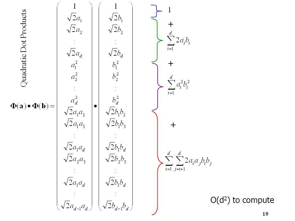 19 Quadratic Dot Products + + + O(d 2 ) to compute