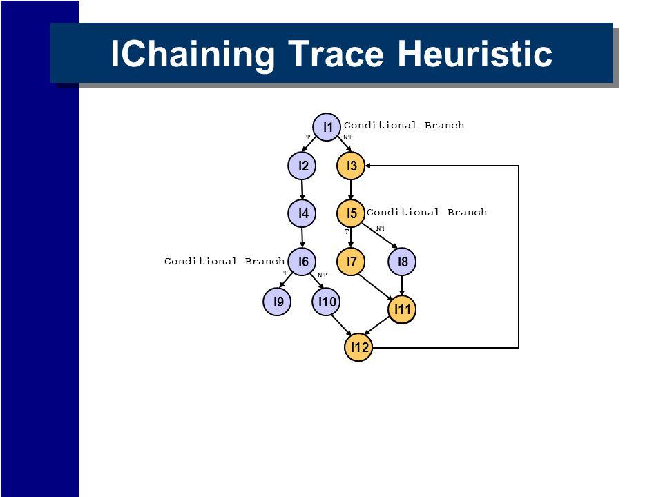 IChaining Trace Heuristic I2 I12 I1 I5 I7 I11 I8 Conditional Branch T NT I4 NT Conditional Branch I6 I10I9 Conditional Branch T NT T I3 I5 I7 I11 I12