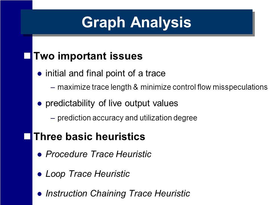 UPC Questions & Answers INTERACT-9, San Francisco (USA) - February 13, 2005