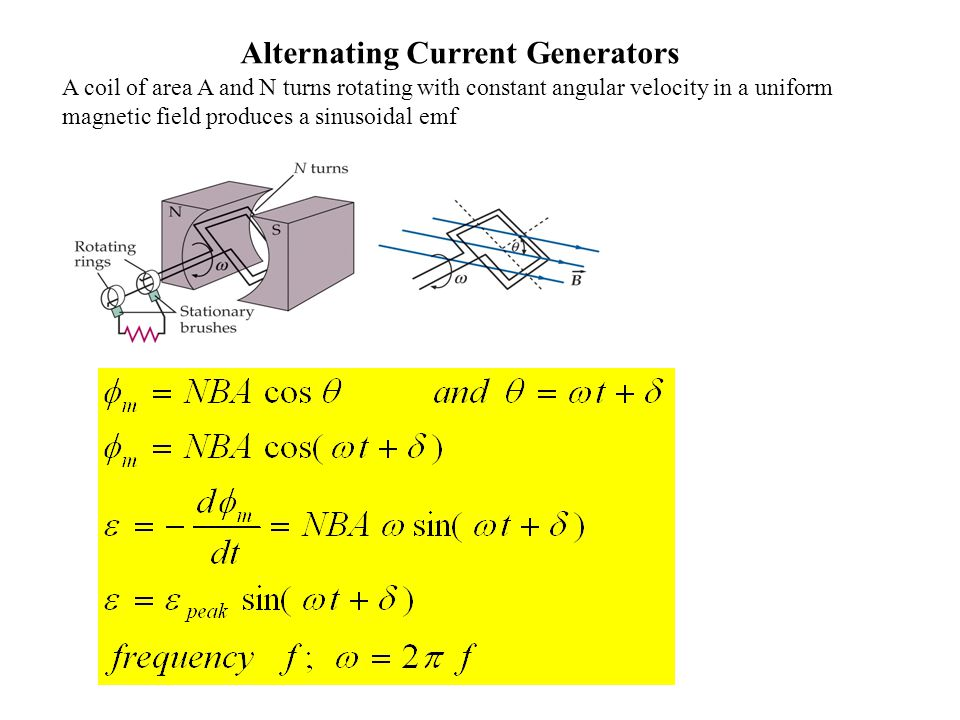 Alternating Current Generators A coil of area A and N turns rotating with constant angular velocity in a uniform magnetic field produces a sinusoidal emf