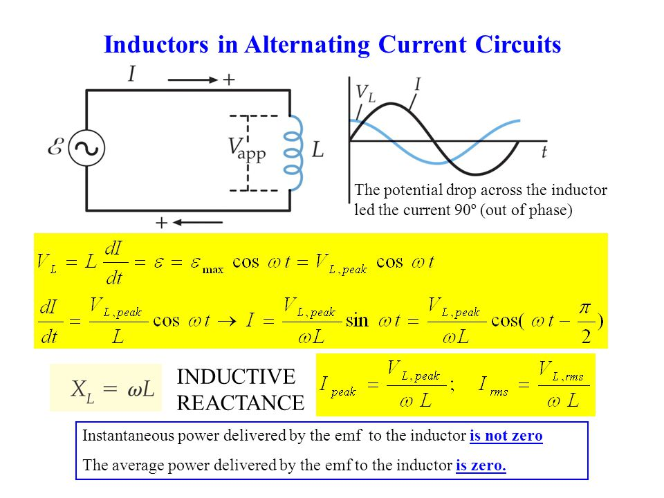 Inductors in Alternating Current Circuits The potential drop across the inductor led the current 90º (out of phase) Instantaneous power delivered by the emf to the inductor is not zero The average power delivered by the emf to the inductor is zero.