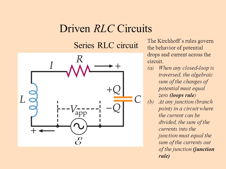 Driven RLC Circuits Series RLC circuit The Kirchhoff´s rules govern the behavior of potential drops and current across the circuit.