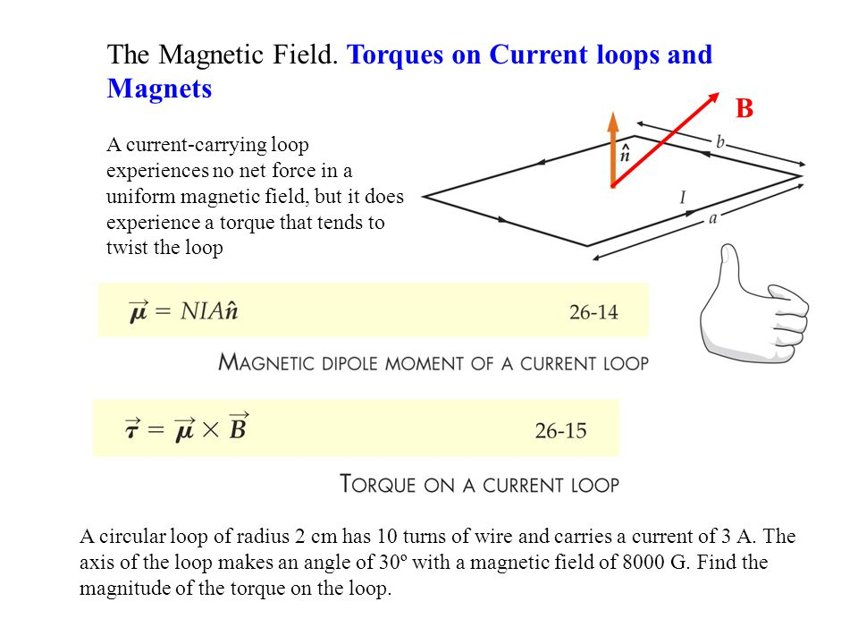 The Magnetic Field.