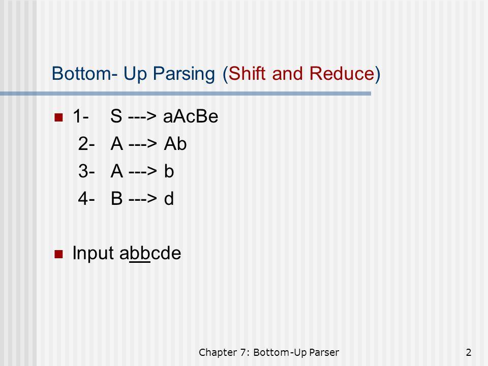 Chapter 7: Bottom-Up Parser3 Derivation: RMD LMD 1423 S-->aAcBe-->aAcde-->aAbcde-->abbcde 1234 S-->aAcBe-->aAbcBe-->abbcBe-->abbcde