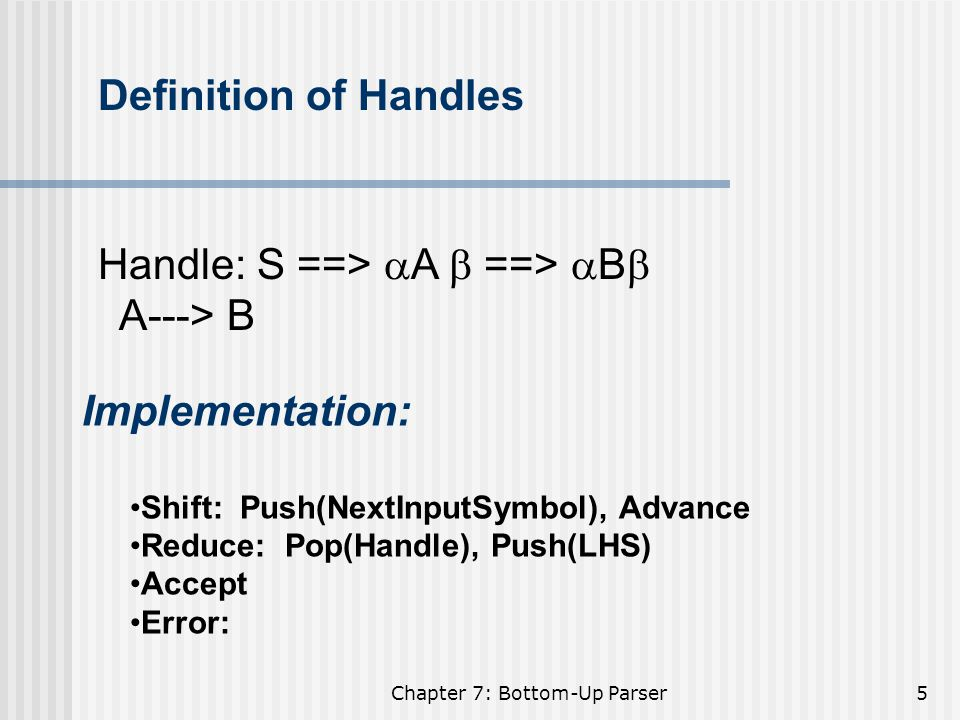 Chapter 7: Bottom-Up Parser46 Canonical LR(1) Parsing Table: (LR(1)) I 0 = S' -->.S, $ S -->.CC, $ C -->.aC, a/d C -->.d, a/d