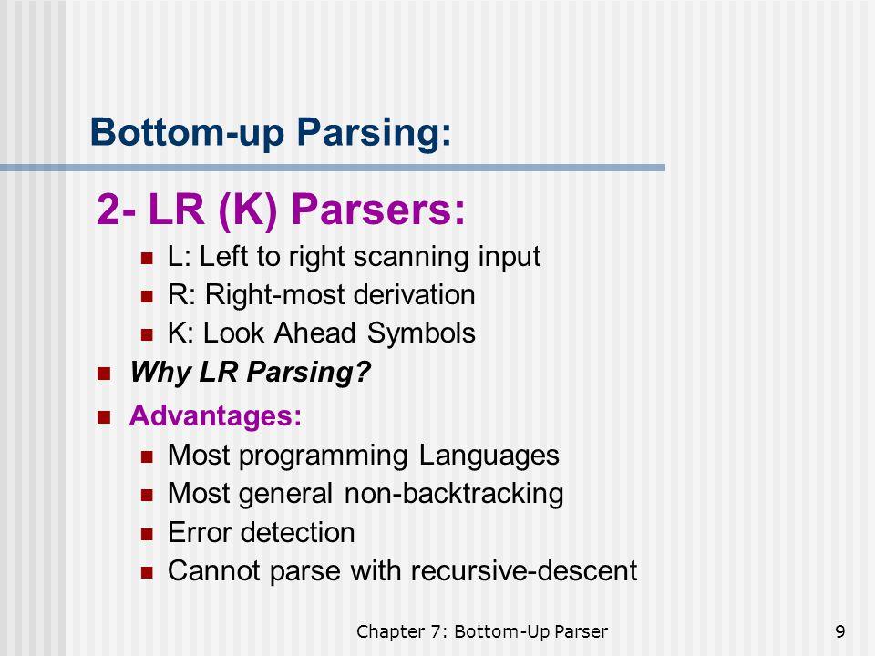 Chapter 7: Bottom-Up Parser20 GoTo: Goto [I,X] = closure of [A --->  X.