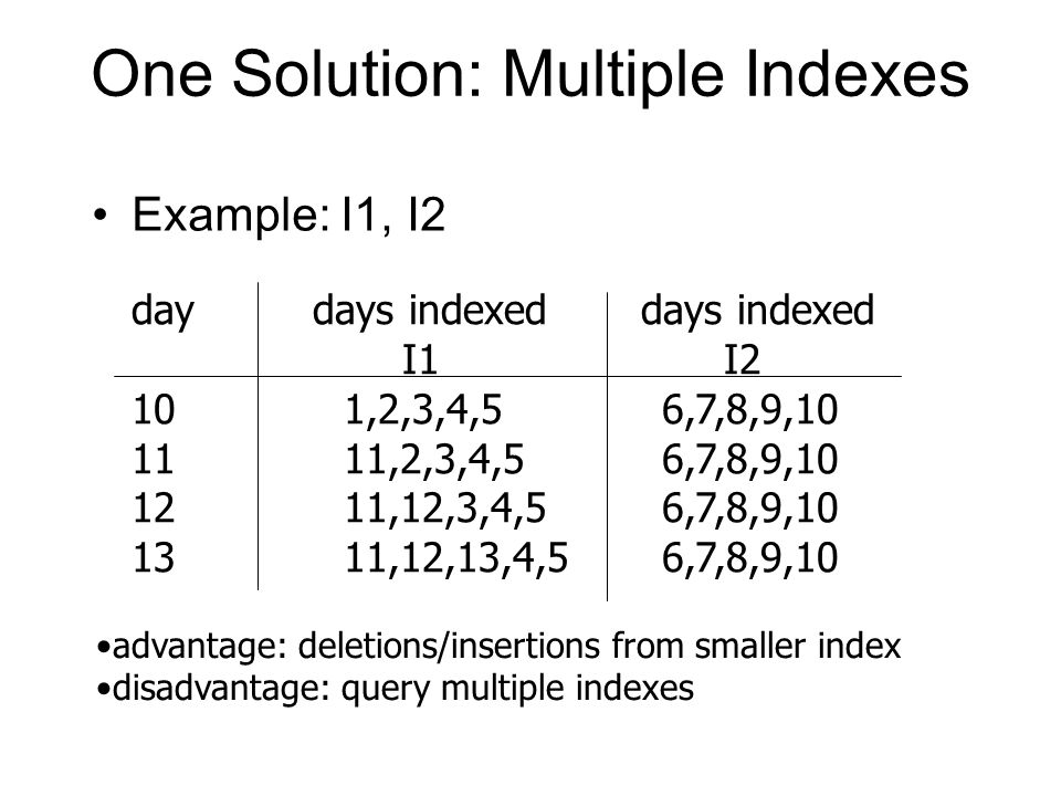 One Solution: Multiple Indexes Example: I1, I2 day days indexed days indexed I1 I2 101,2,3,4,56,7,8,9,10 1111,2,3,4,56,7,8,9,10 1211,12,3,4,56,7,8,9,10 1311,12,13,4,56,7,8,9,10 advantage: deletions/insertions from smaller index disadvantage: query multiple indexes