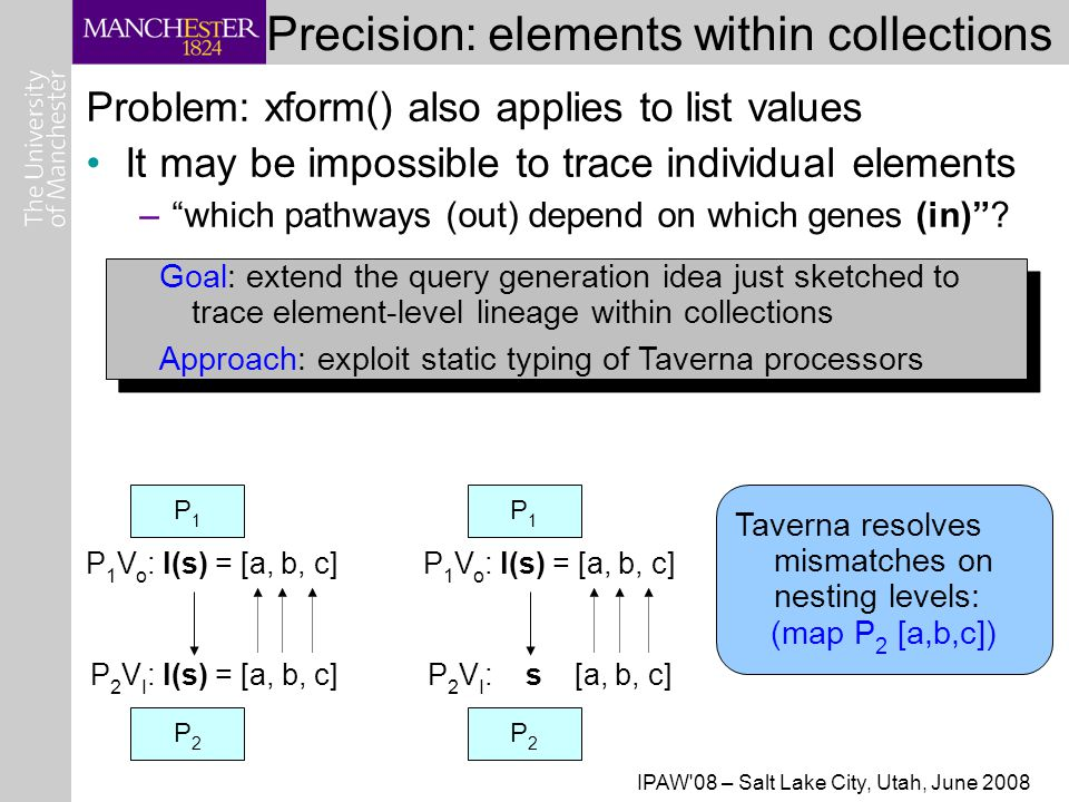 IPAW 08 – Salt Lake City, Utah, June 2008 Precision: elements within collections Problem: xform() also applies to list values It may be impossible to trace individual elements – which pathways (out) depend on which genes (in) .