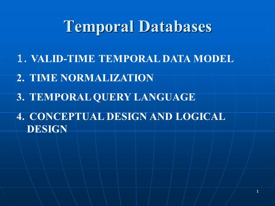 62 Modification of data.