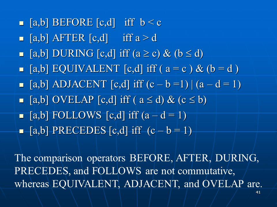 41 [a,b] BEFORE [c,d] iff b < c [a,b] BEFORE [c,d] iff b < c [a,b] AFTER [c,d] iff a > d [a,b] AFTER [c,d] iff a > d [a,b] DURING [c,d] iff (a  c) &