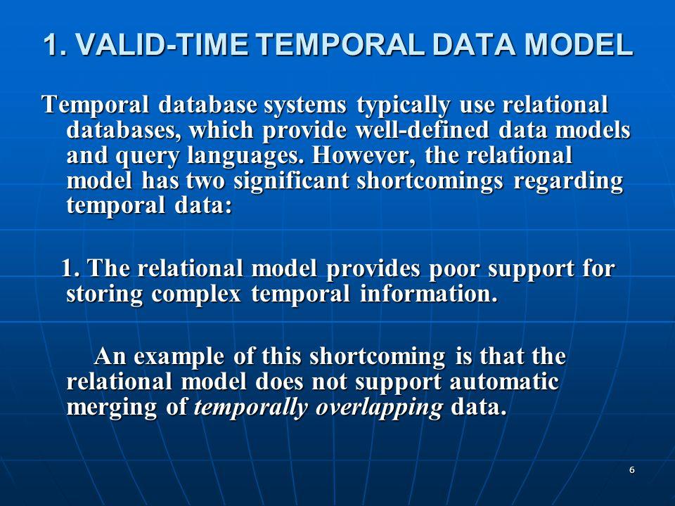 27 Definition (Temporal dependence).