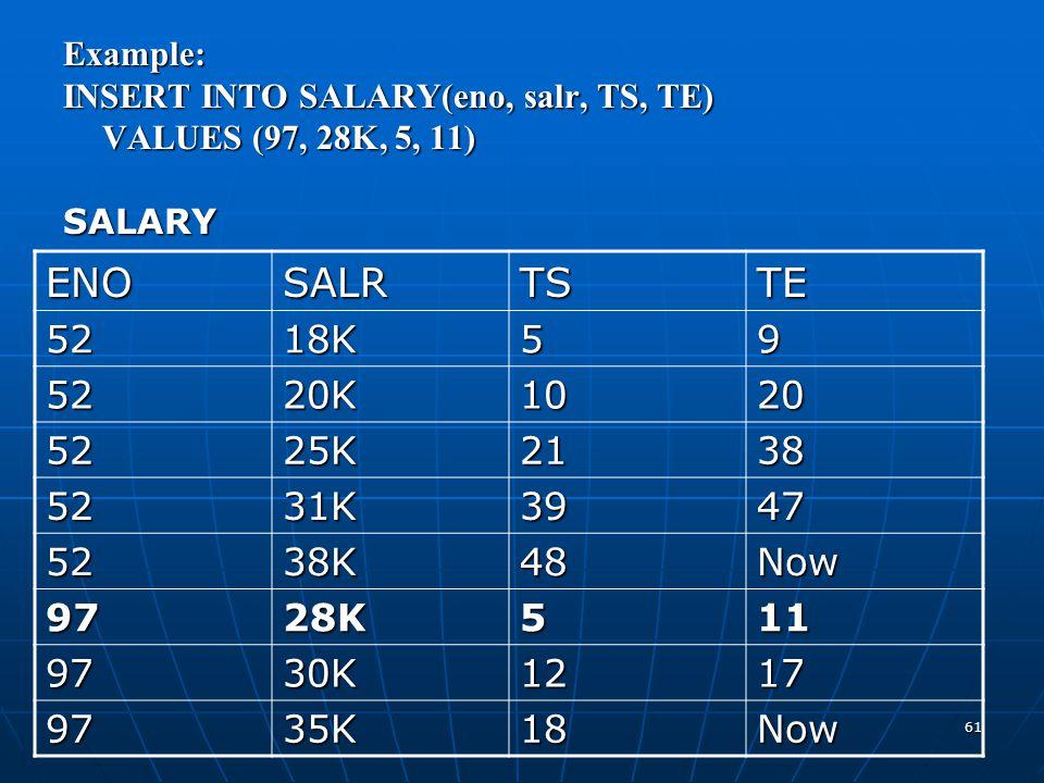 61 Example: INSERT INTO SALARY(eno, salr, TS, TE) VALUES (97, 28K, 5, 11) SALARY ENOSALRTSTE 5218K59 5220K1020 5225K2138 5231K3947 5238K48Now 9728K511