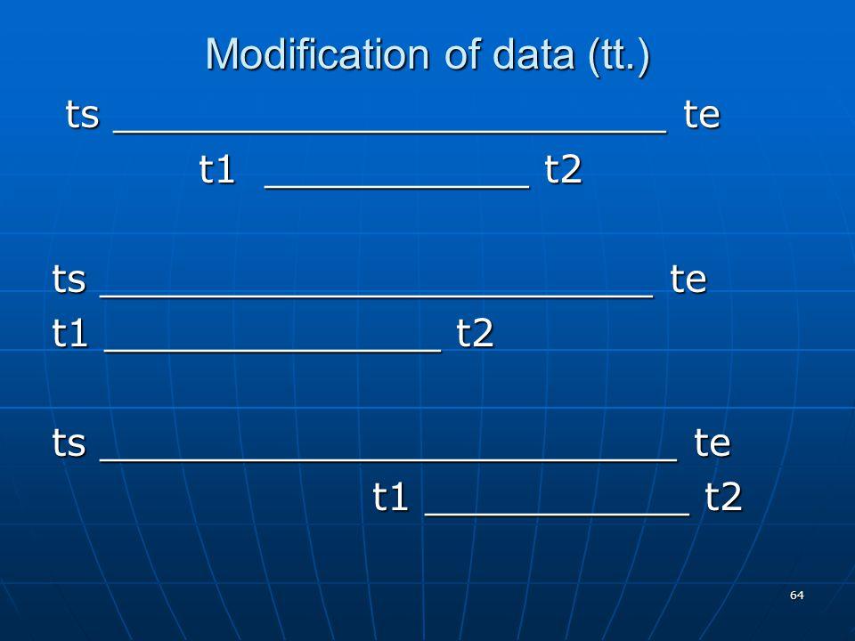 64 Modification of data (tt.) ts _______________________ te ts _______________________ te t1 ___________ t2 t1 ___________ t2 ts _____________________