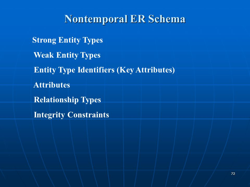 72 Nontemporal ER Schema Strong Entity Types Weak Entity Types Entity Type Identifiers (Key Attributes) Attributes Relationship Types Integrity Constr