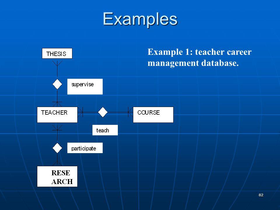 82 Examples Example 1: teacher career management database.