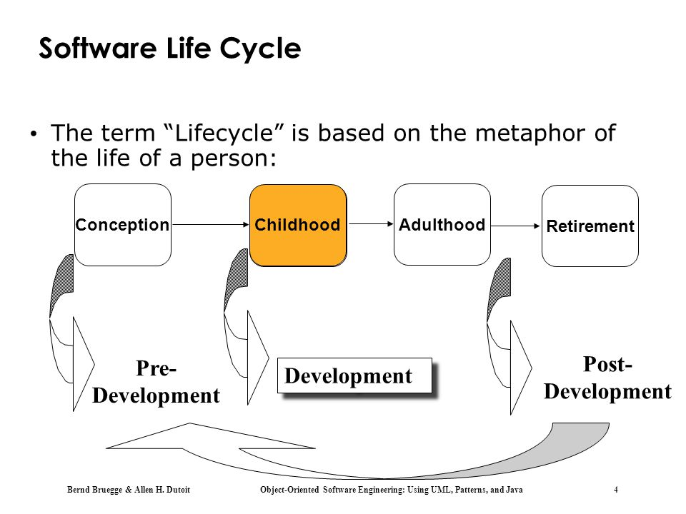 "Bernd Bruegge & Allen H. Dutoit Object-Oriented Software Engineering: Using UML, Patterns, and Java 4 Software Life Cycle The term ""Lifecycle"" is base"