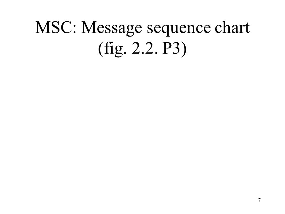7 MSC: Message sequence chart (fig. 2.2. P3)