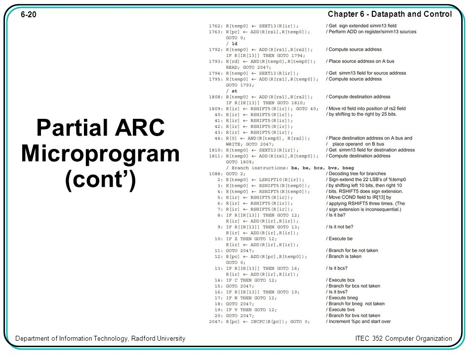 6-20 Chapter 6 - Datapath and Control Department of Information Technology, Radford University ITEC 352 Computer Organization Partial ARC Microprogram (cont')
