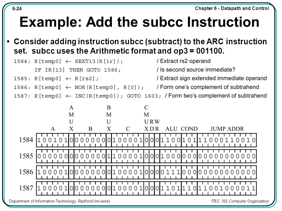 6-24 Chapter 6 - Datapath and Control Department of Information Technology, Radford University ITEC 352 Computer Organization Example: Add the subcc Instruction Consider adding instruction subcc (subtract) to the ARC instruction set.