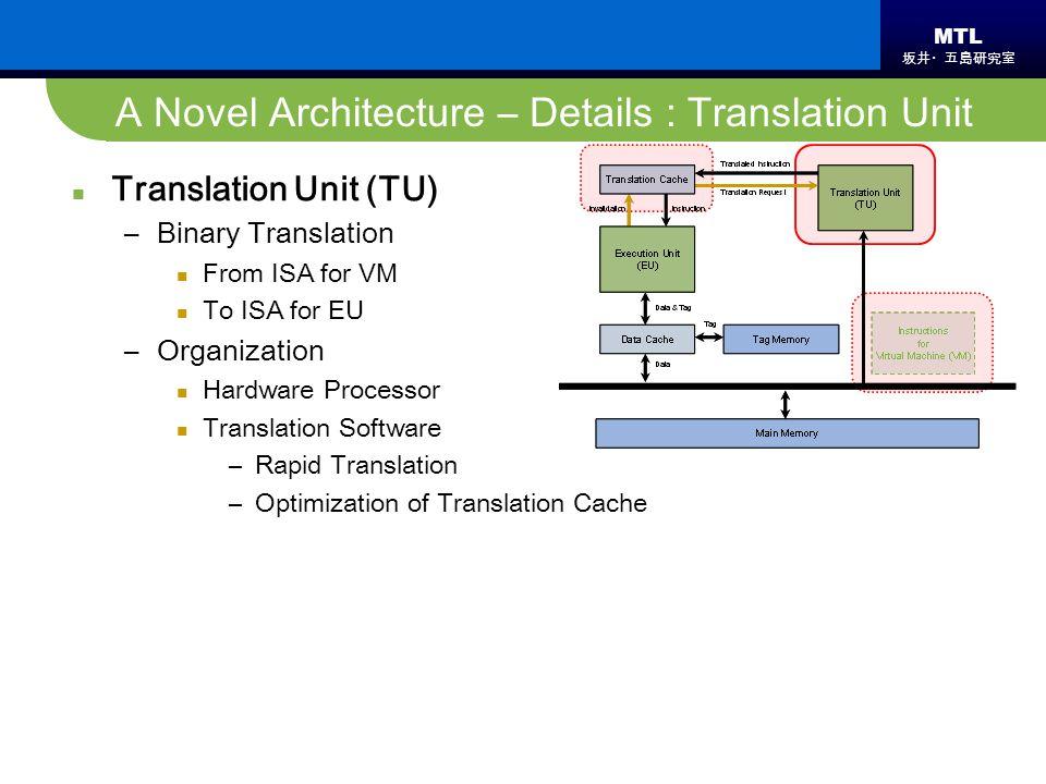 MTL 坂井・五島研究室 A Novel Architecture – Details : Translation Unit Translation Unit (TU) –Binary Translation From ISA for VM To ISA for EU –Organization H