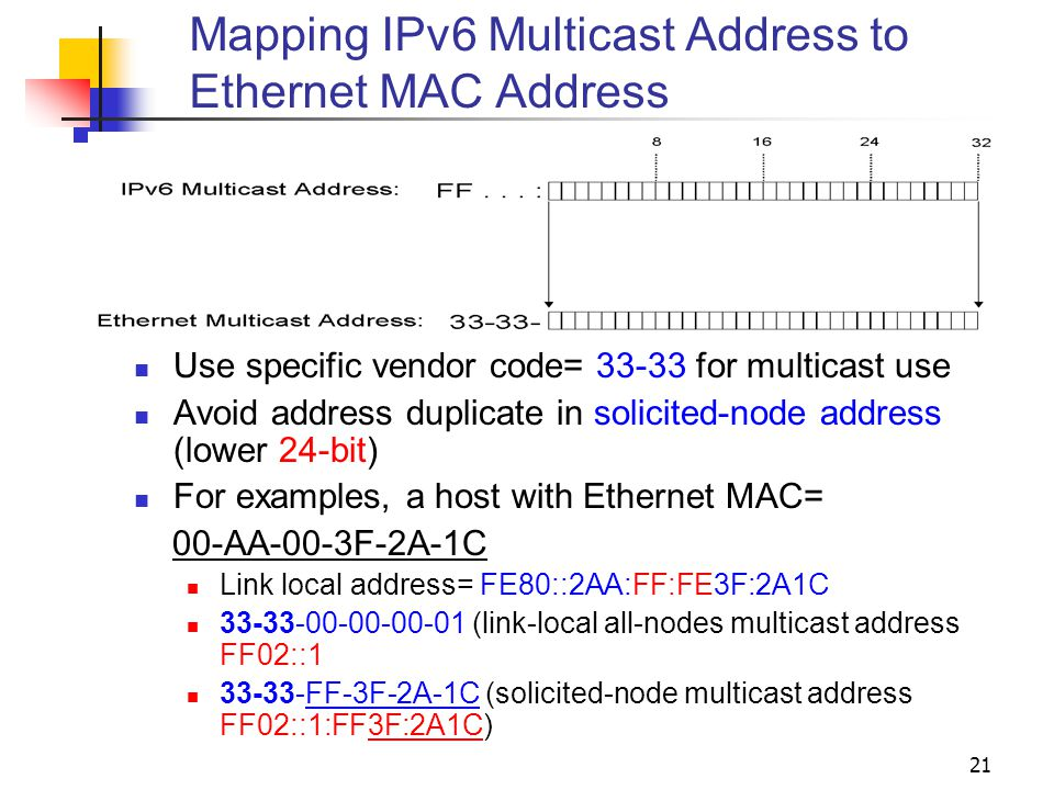 21 Mapping IPv6 Multicast Address to Ethernet MAC Address Use specific vendor code= 33-33 for multicast use Avoid address duplicate in solicited-node