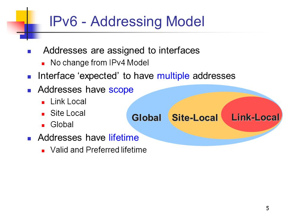 16 IPv6 Addresses for a Router Unicast addresses A link-local address for each interface Unicast address for each interface Site-local, or One or multiple aggregatable global unicast Subnet-Router anycast address Additional anycast address (optional) A loopback address(::1) Multicast addresses Node-local all-nodes multicast address (FF01::1) Node-local all-routers multicast address (FF01::2) Link-local all-nodes multicast address (FF02::1) Link-local all-routers multicast address (FF02::2) Site-local all-routers multicast address (FF05:2) Solicited-node address for each unicast address Multicast address of joined group
