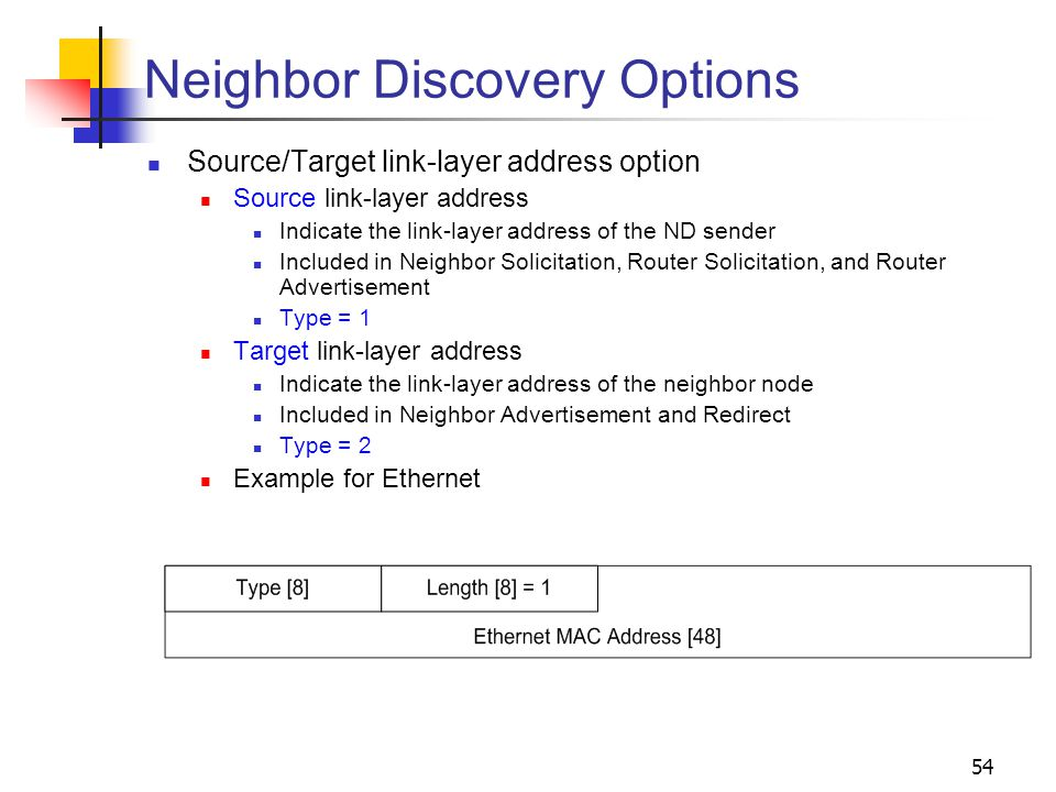 54 Neighbor Discovery Options Source/Target link-layer address option Source link-layer address Indicate the link-layer address of the ND sender Inclu