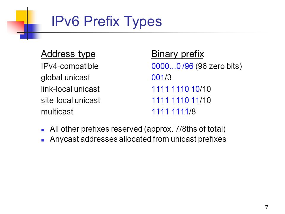 8 IPv6 Global Unicast Addresses TLA (Top Level Aggregator) = 13 bits TLA routers(default-free router) do not have a default route, only route with 16 bits prefix may be assigned to providers or exchanges Res= 8 bits Reserved for future use in expanding the size of either the TLA or NLA NLA (Next Level Aggregator)= 24 bits SLA (Site level Aggregator)= 16 bits Public topology- Collection of larger and smaller ISP Site topology- Collection of subnets within an organization's site