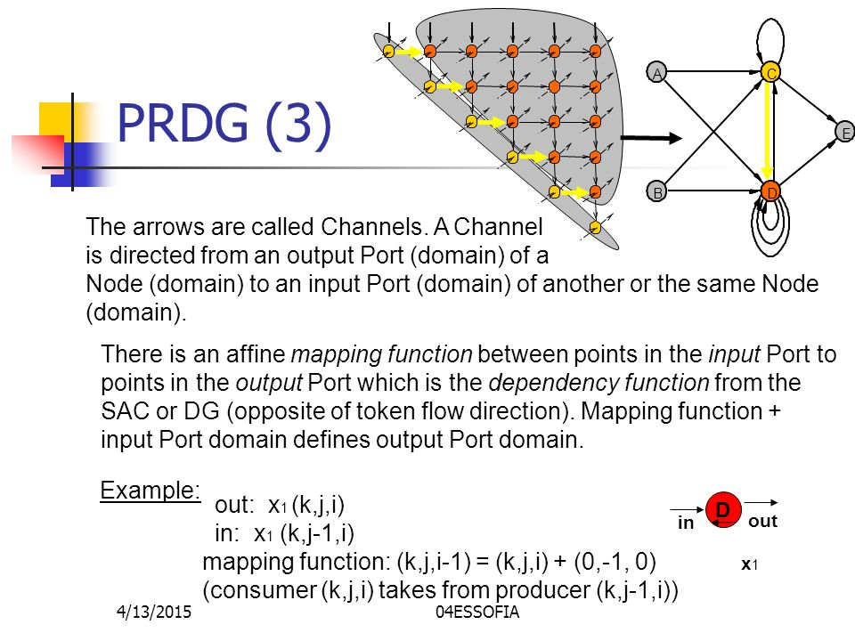 4/13/201504ESSOFIA PRDG (3) The arrows are called Channels.